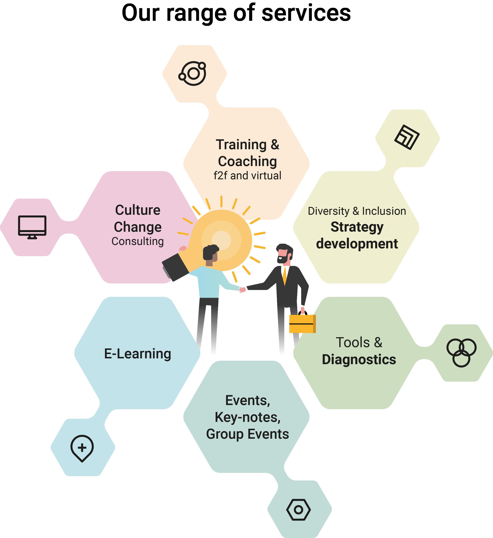 Grundlagen des ICUnet International Business Consulting